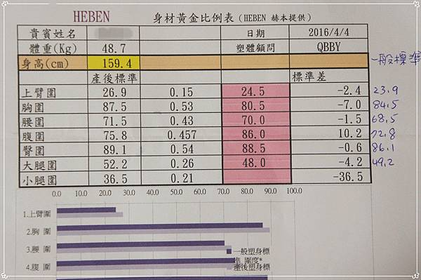 體驗-赫本塑身衣 (4).JPG