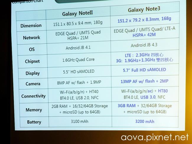 Samsung GALAXY Note3_15.jpg