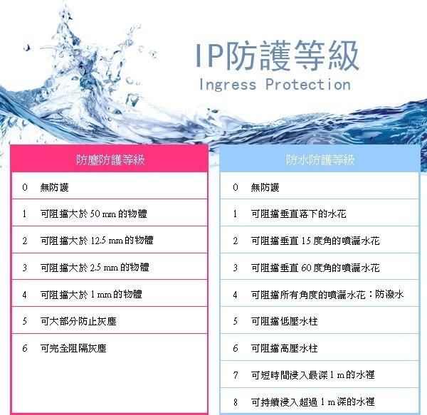 IP68.jpg