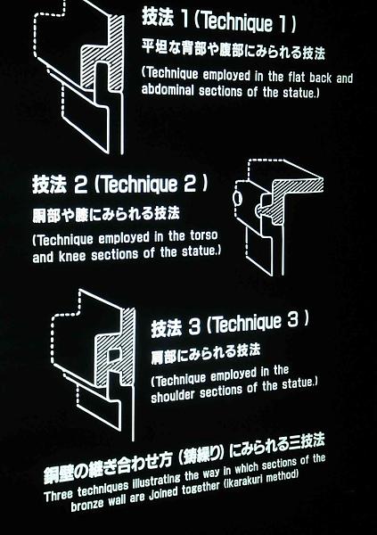 0914-74裡頭有文字說明工法.JPG