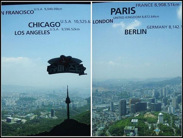 各國都市方向.jpg