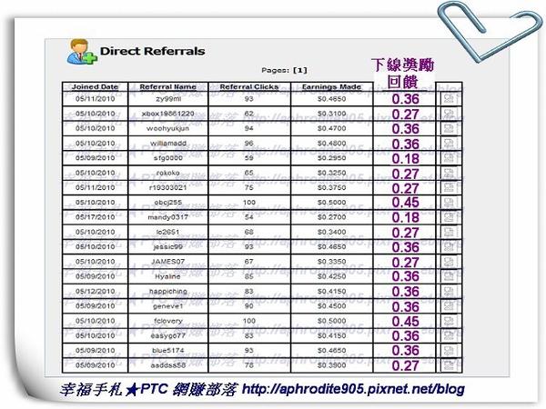 AmazingPTC_01.jpg