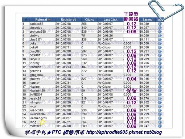 NeoPTC_03-1.jpg