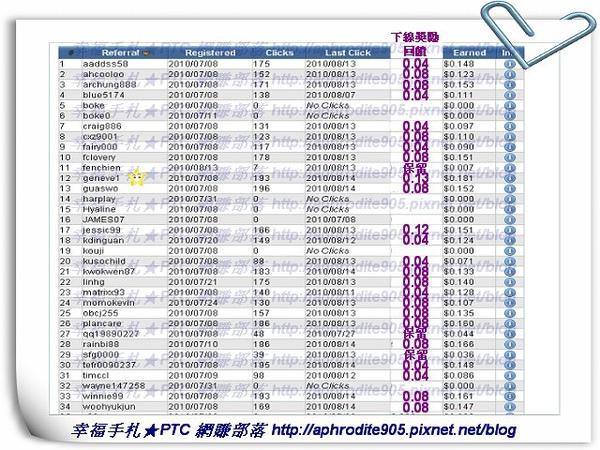 NeoPTC_02.jpg