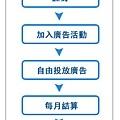 中岸廣告聯盟ChineseAN