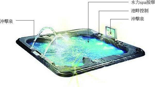 spa泡湯水療池說明.jpg