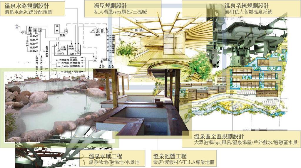 溫泉規劃設計