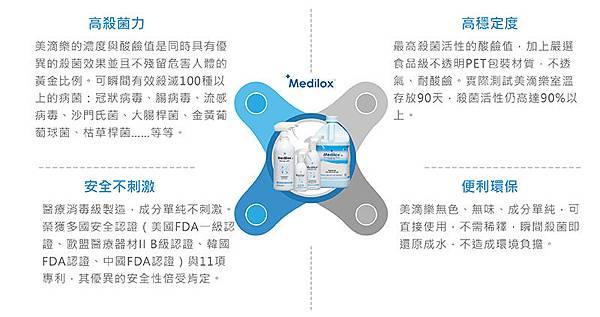 medilox美滴樂-09