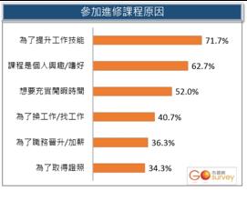 2015Q4_設計產業調查