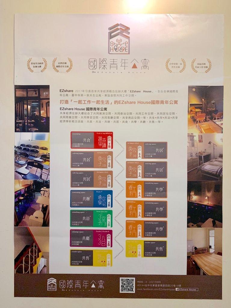 【台中東區】EZshare House 全台首棟國際青年公寓│一起工作一起生活【兔子穴18 Rabbit Hole 共生公寓】重視「分享精神」,鼓勵室友走出房間,增加彼此互動與交流機會!