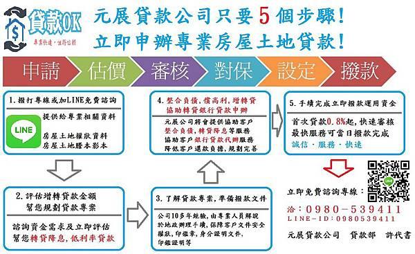 許代書貸款流程.jpg