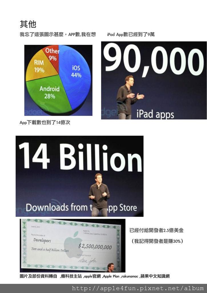 2011WWDC15.jpg