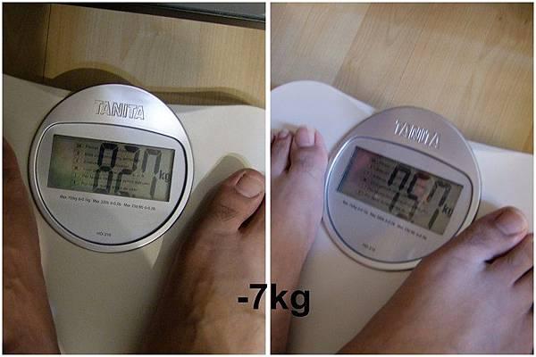 目前減重7公分