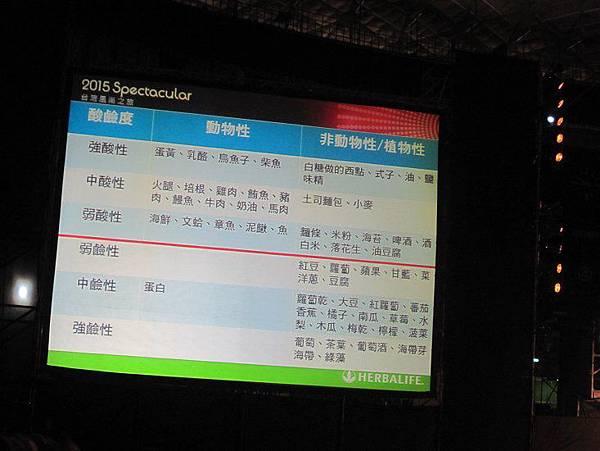 2015-01-24、25林口體育館~風尚之旅