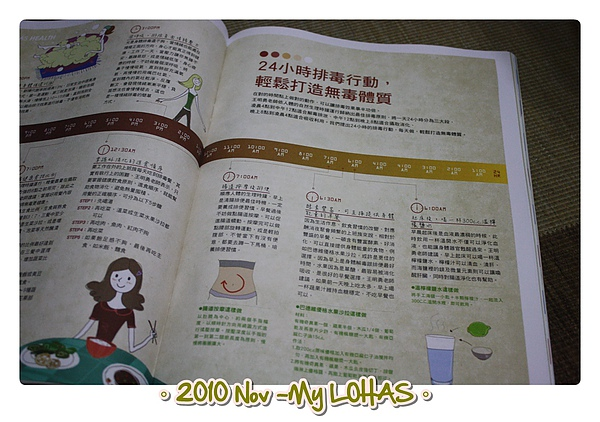 201011My Lohas-06.JPG