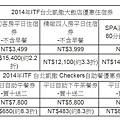 2014旅展-台北凱撒