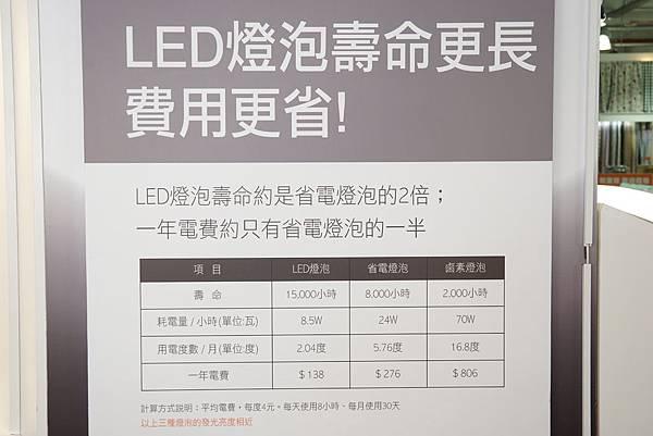 LED介紹