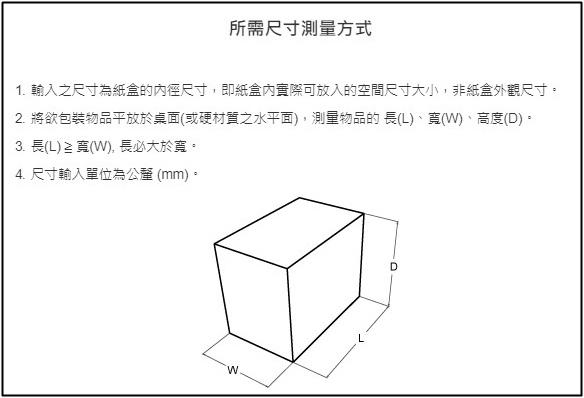 測量方式.jpg