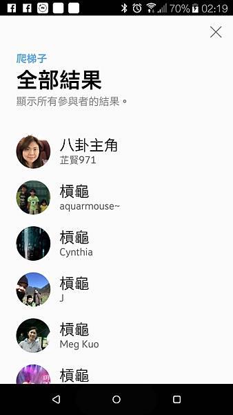 2017_06_10 六孝吳浚維家聚會_25.jpg