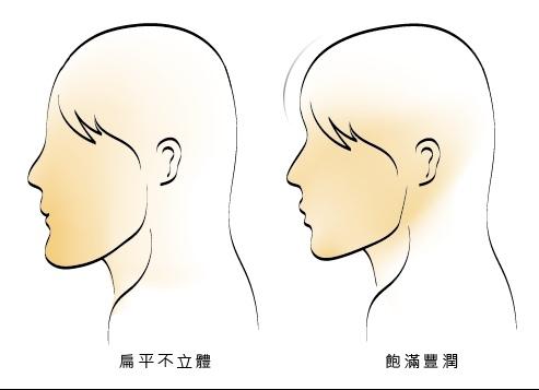 玻尿酸體驗 - 美女【喬言愛】Hyadermis海德密絲豐額6.jpg