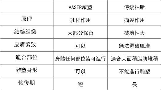 李兆翔医师 – 威塑体雕展自信!男女诉求大不同3.jpg