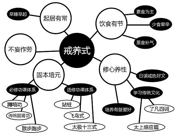 走向光明戒色文集 (4).png