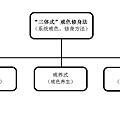 走向光明戒色文集 (6).jpg