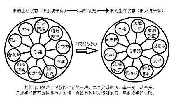 走向光明戒色文集 (3).jpg