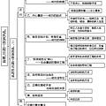 走向光明戒色文集 (5).jpg