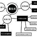 走向光明戒色文集 (5).png