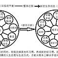 走向光明戒色文集 (4).jpg