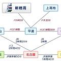 img_access_trainbus01.jpg