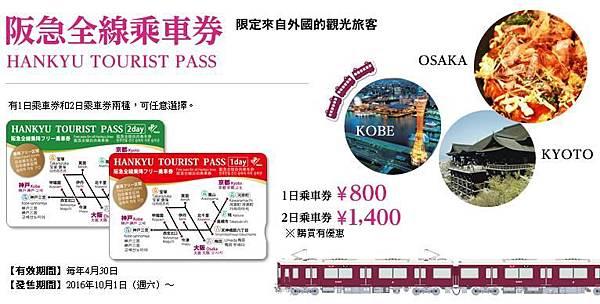 阪急乘車券