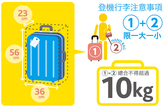 cabin-baggage_image_tw