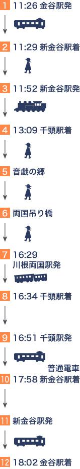model_senzu.jpg