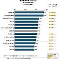 ranking_a.jpg