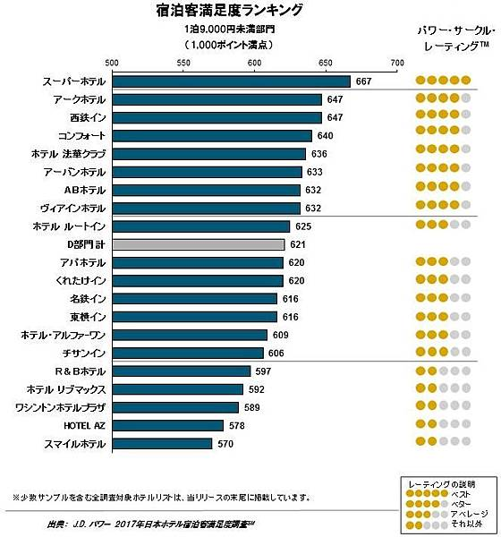ranking_d.jpg