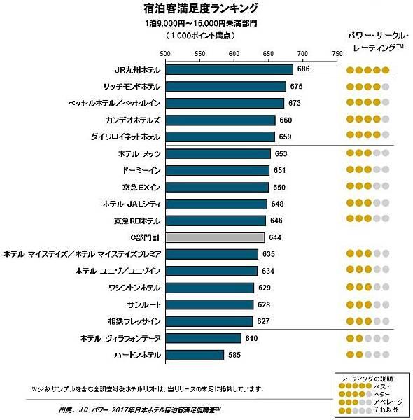 ranking_c.jpg