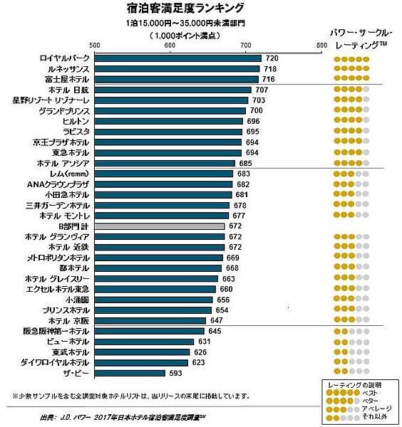 ranking_b.jpg
