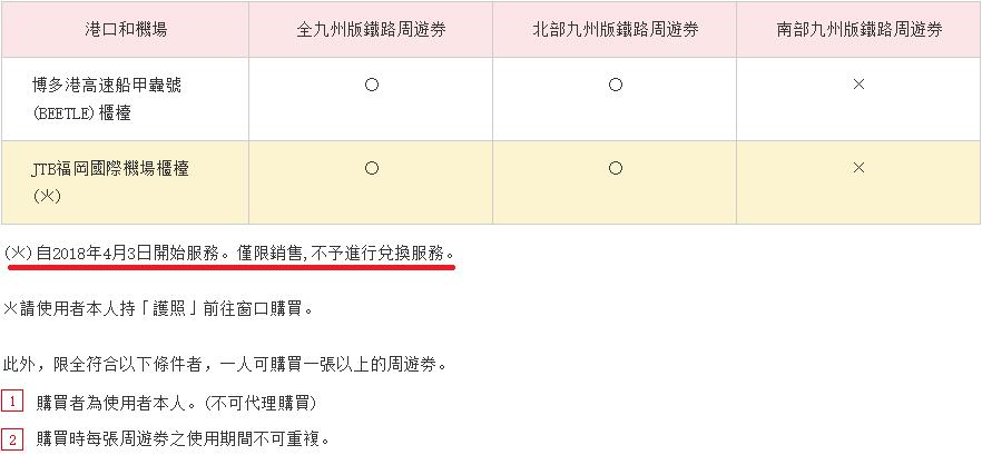 九州PASS-1