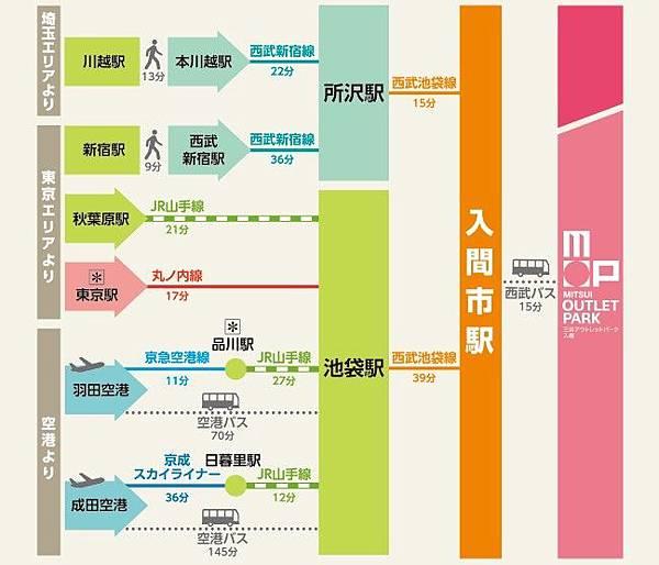 img_route_train (1).jpg