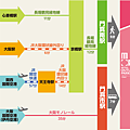 img_route_train (1).png