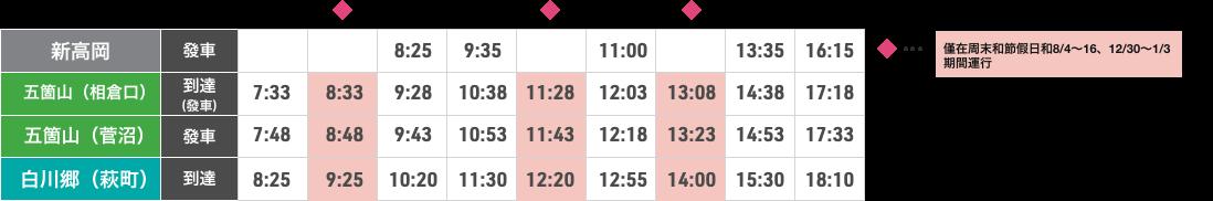 bus-timetable-2_zh-tw-66953b9d518df4081b803193d18c4de6