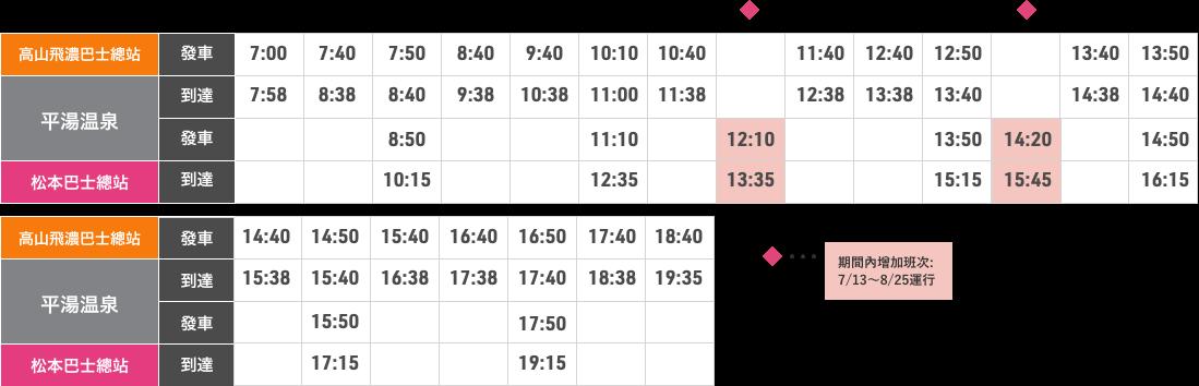bus-timetable-4_zh-tw-9ae3656185fa10e5726a8b6f627f44c0