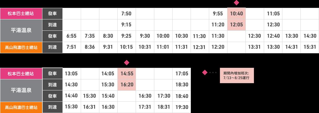 bus-timetable-5_zh-tw-9252b2411dffa0eae51c7679a4ac81a3