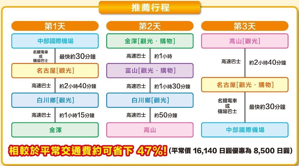 昇龍道201910-2