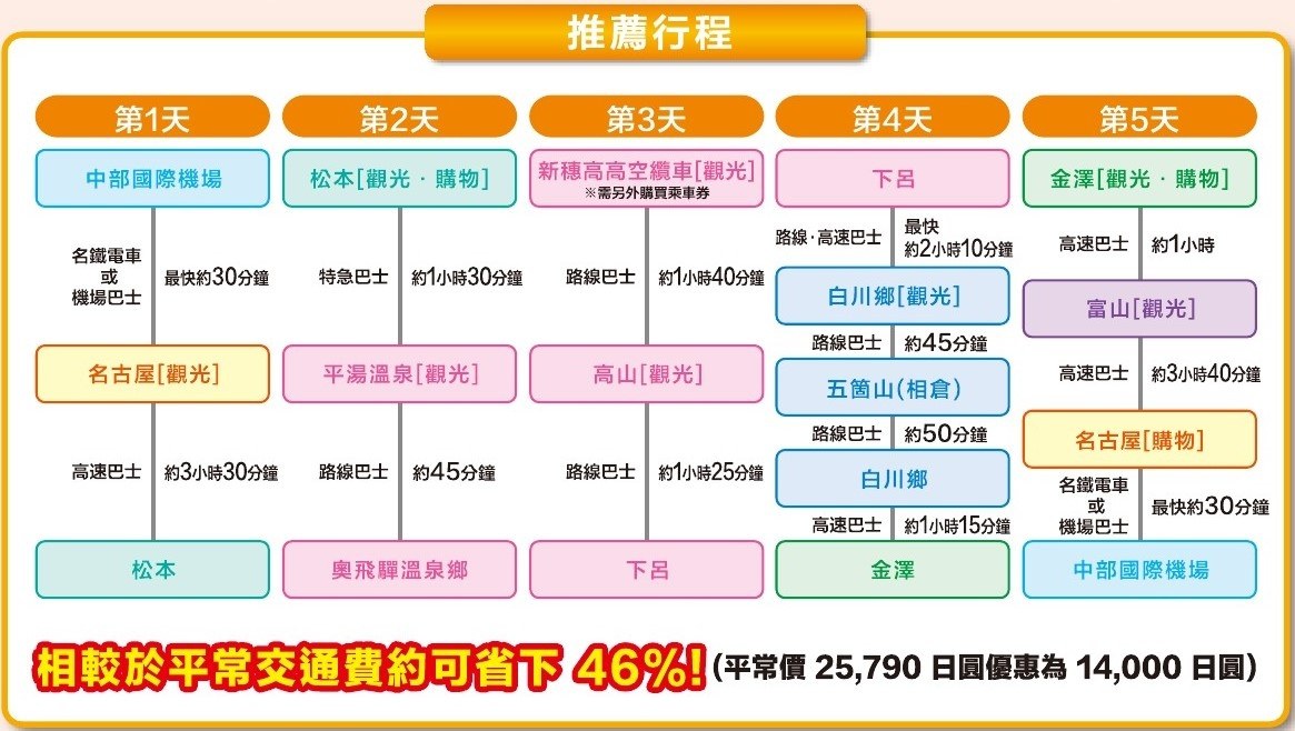 昇龍道201910-1