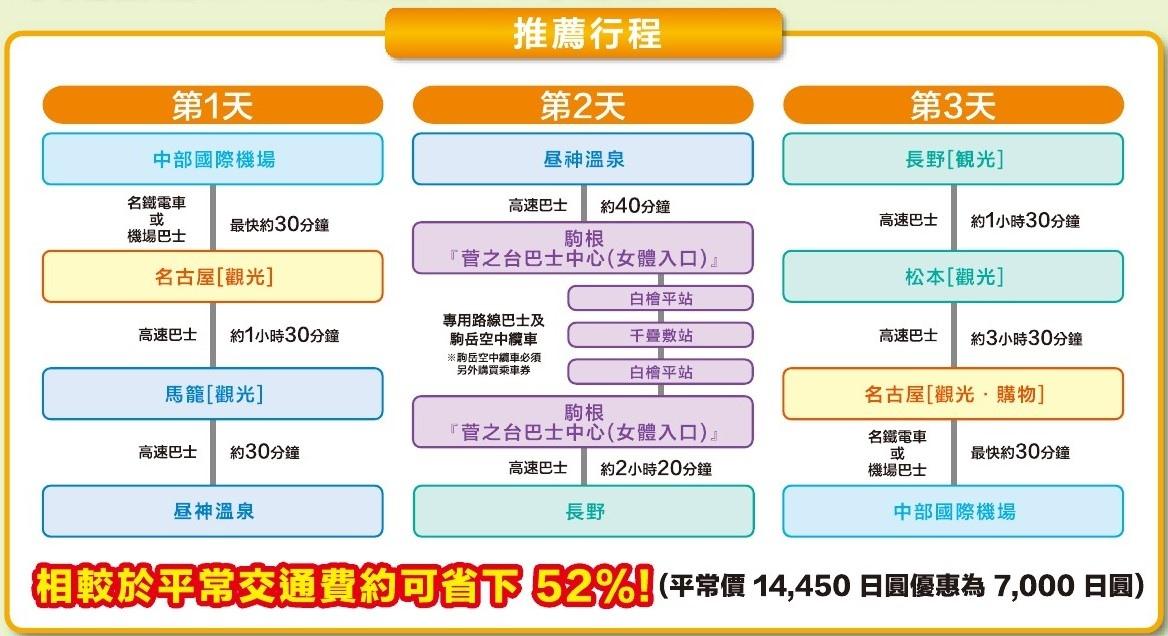 昇龍道201910-3