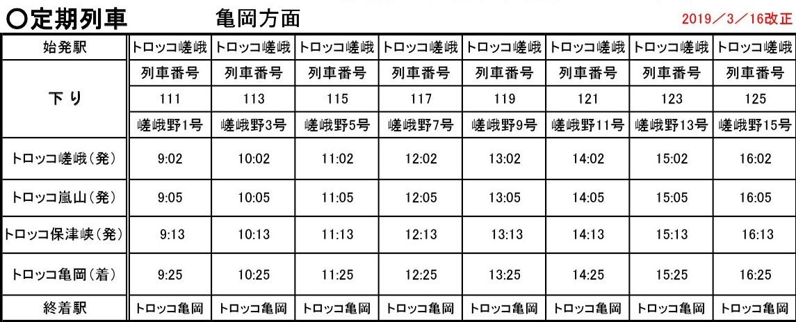 嵐山小火車時刻-1