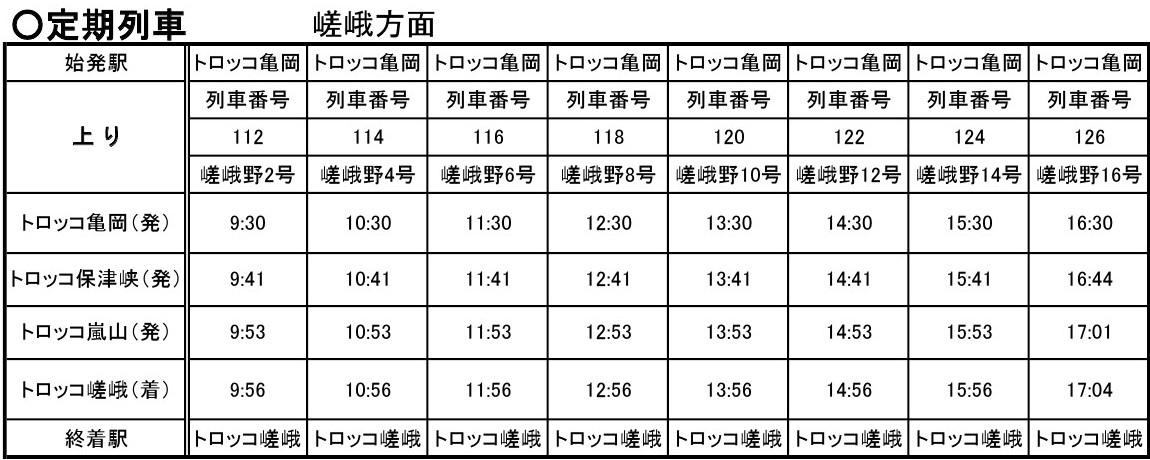 嵐山小火車時刻-2